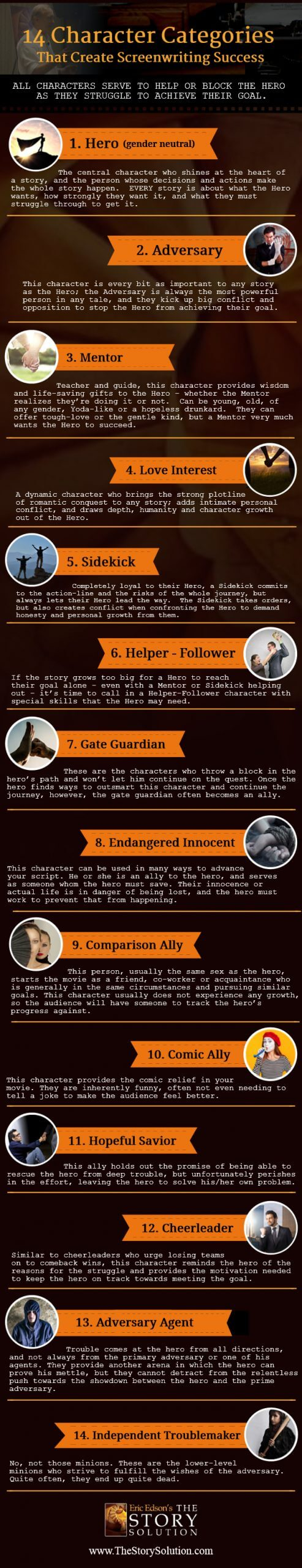 Screenwriting Infographics